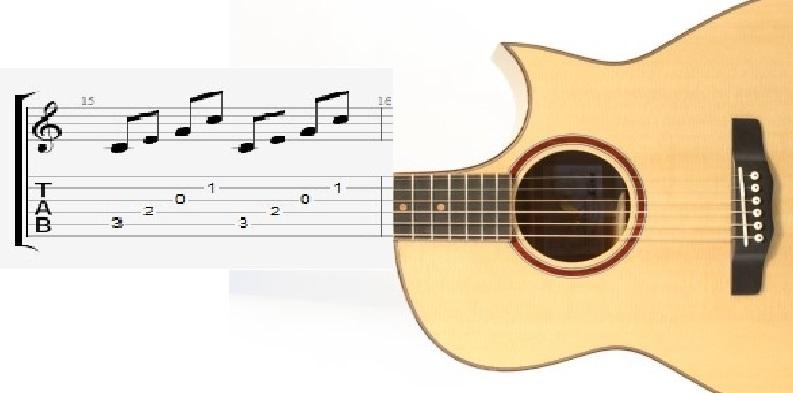 tabとギター合体