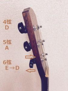ギターヘッド横からドロップD
