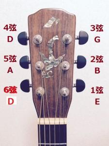 ギターヘッド弦の呼び方ドロップD