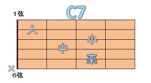 C7コード